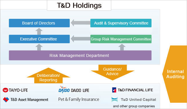 underwriting risk classifications